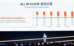 阿里云张建锋:今年是从传统IT向云计算全